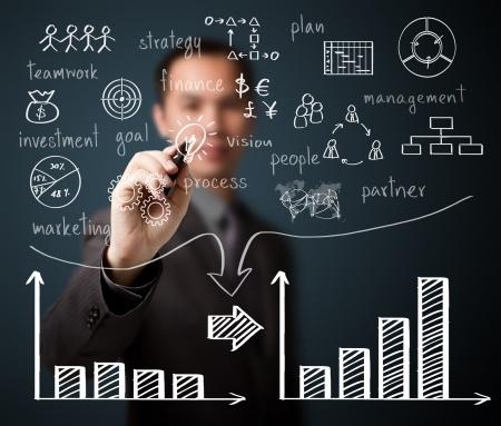 Improving audit efficiency