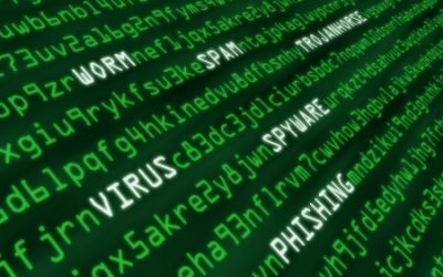 Cyberattack and cybercrime floors organisations.